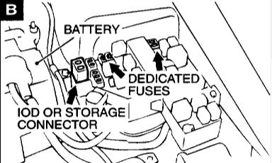 Parts For Maytag Mfs50pnfvs moreover Pipers Puppets as well 2006 Buick Terraza Air Conditioning Diagram moreover 8dvam Toyota Sienna 2010 Sienna Needed Tail Light Bulb Replaced together with Miatatop. on make a fuse box cover