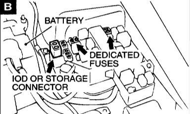 2001 Mitsubishi Galant Es Fuse Box