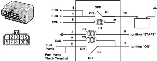 how many fuel pump relays are there on the 1992 dodge stealth  non are they