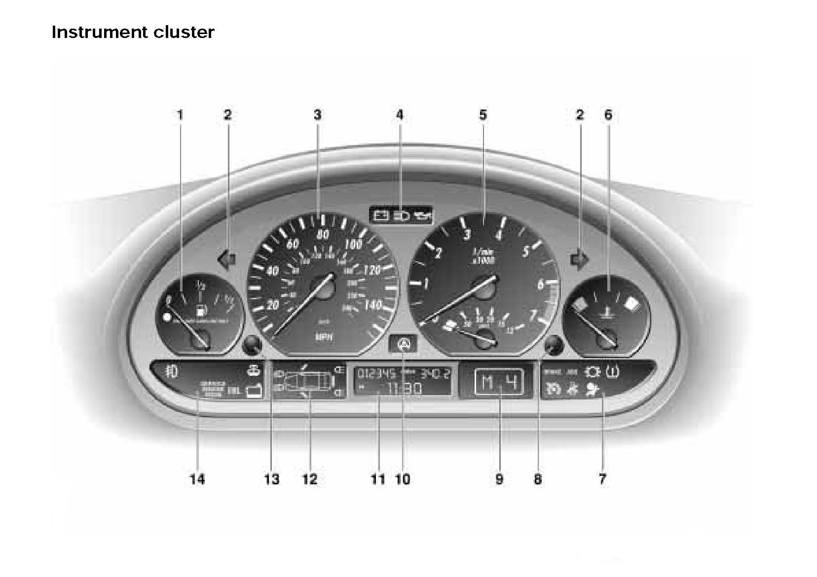 Bmw dashboard symbols 325i carburetor gallery bmw dashboard symbols 325i hd gallery buycottarizona Image collections
