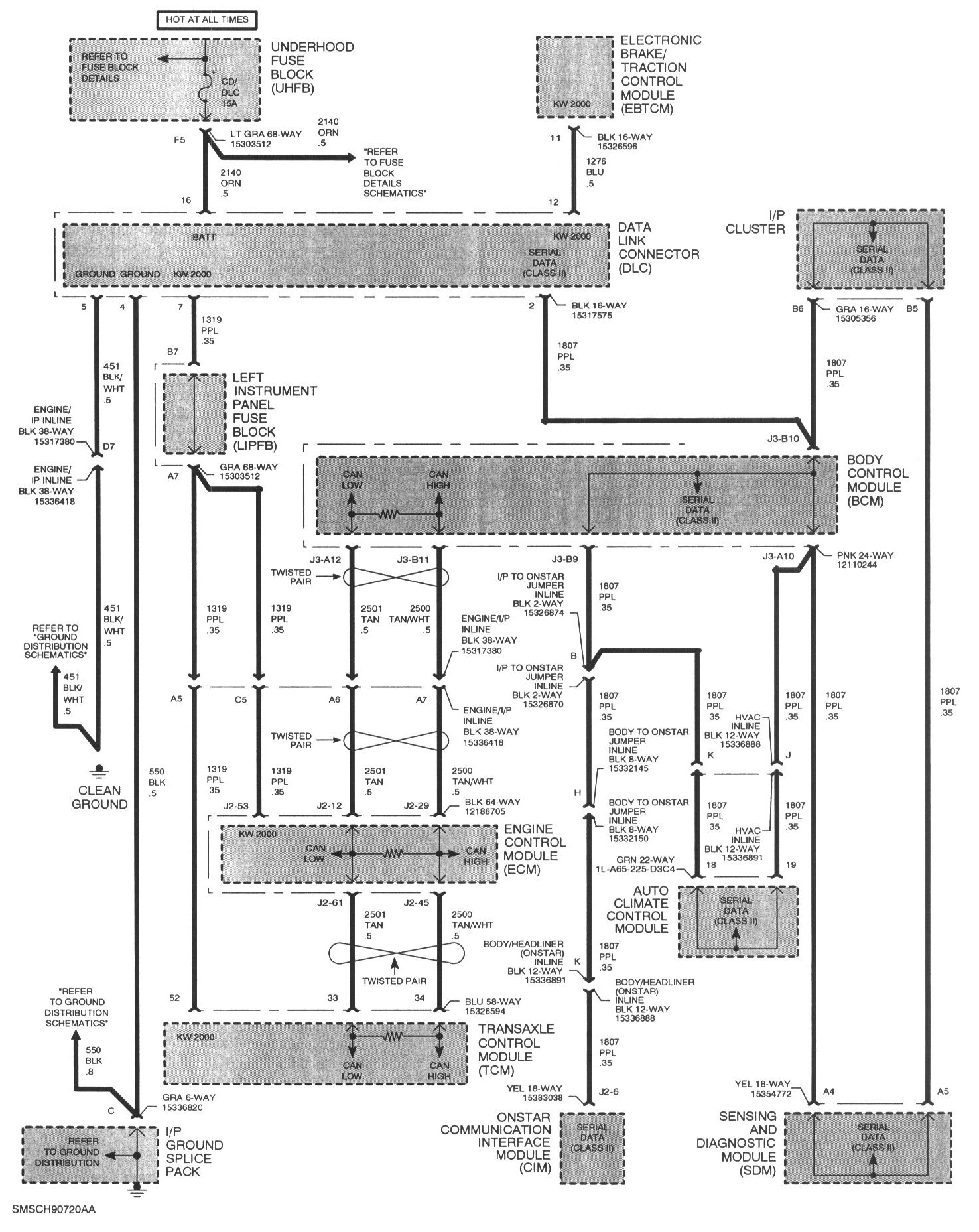 obd2 wiring diagram wiring diagram and schematic design looking for pcm pin outs and wiring diagram