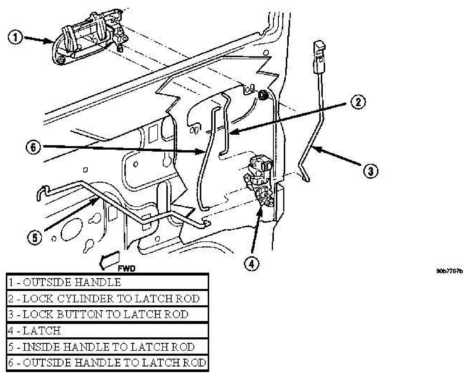dodge ram drivers door wiring diagram rear get free image about wiring diagram