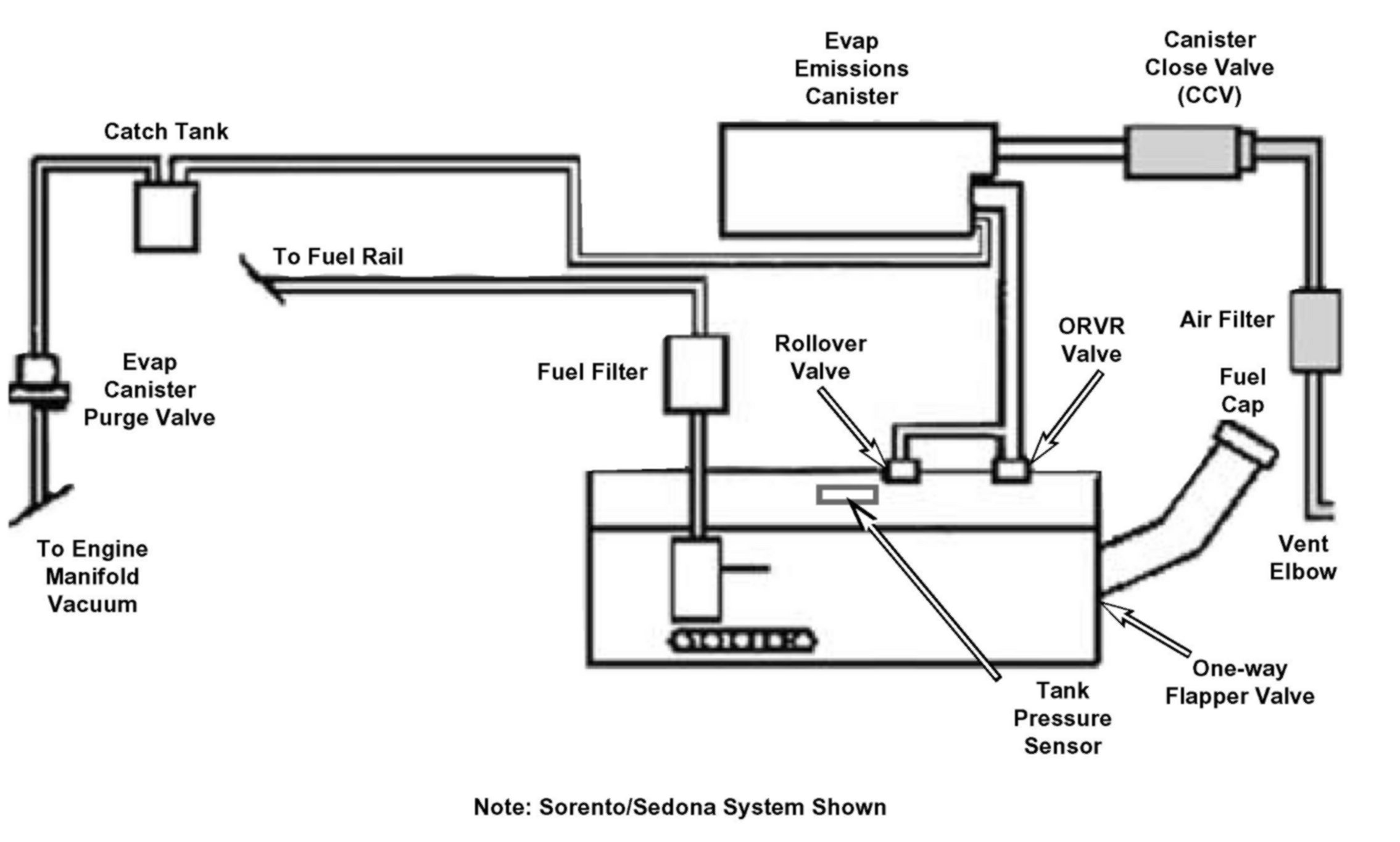 Where Is The Fuel Pump Fuse Located In A 1996 Chevy Pickup V    624328 also Discussion C3589 ds552746 moreover 8852CH33 as well 6sedo Ford Explorer Xlt Vent Solenoid Located moreover Index php. on ford ranger charcoal system
