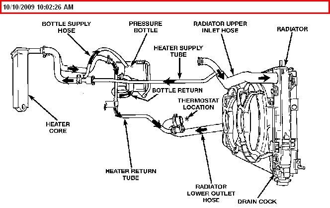 351ob Set Timing Cam V6 2 7 Liter Dodge Intrepid 2002 also 2006 Chrysler Pt Cruiser Parts Catalog furthermore Chrysler Town And Country 3 3 2000 Specs And Images likewise Jeep Soft Top Parts Diagram besides Dodge 3 5 Liter Engine Diagram. on chrysler concorde transmission