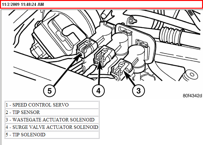 95 Chevy Corsica Engine Diagram together with 1989 Ford Festiva Wiring Diagram further 95 Dodge Avenger Fuse Diagram moreover 2006 Hhr Interior Fuse Box Diagram furthermore Chrysler New Yorker Wiring Diagram On Fleetwood Wiring. on p 0900c152800a7698