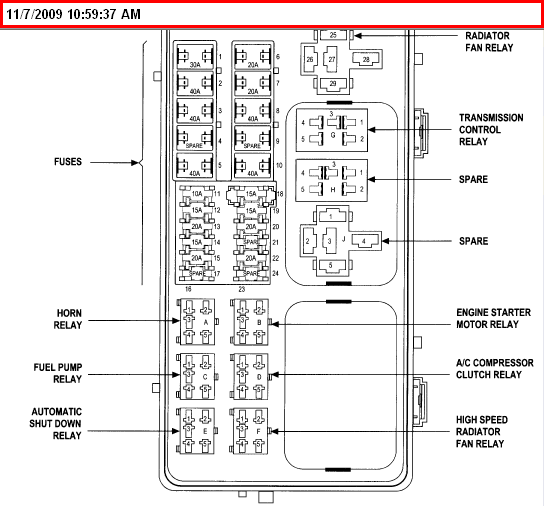 2001 pt cruiser fuse box diagram  2001  free engine image for user manual download