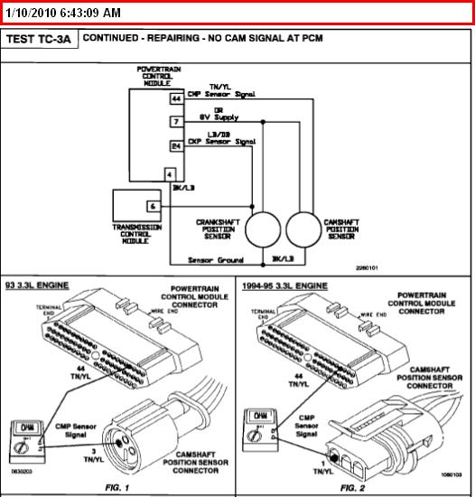 1993 Chrysler Concorde: Throttle Body,cam Sensor..egr