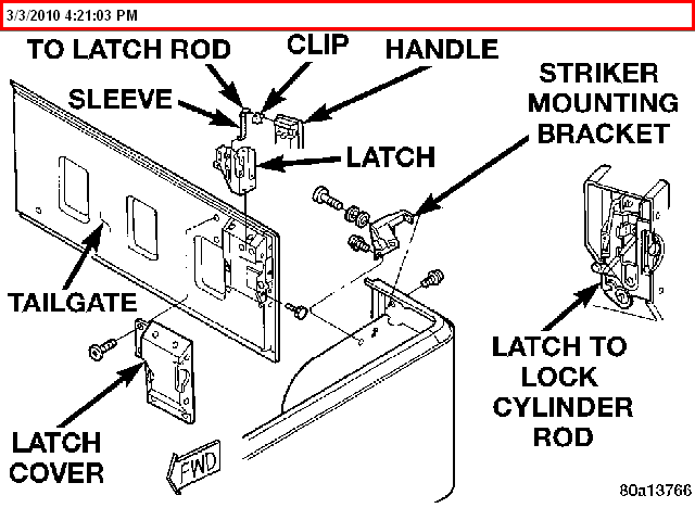 2002 gmc envoy rear hatch parts diagram