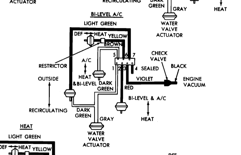 1988 Chrysler Fifth Avenue Heat And Ac Vaccum Diagram For Controlls Inside Car