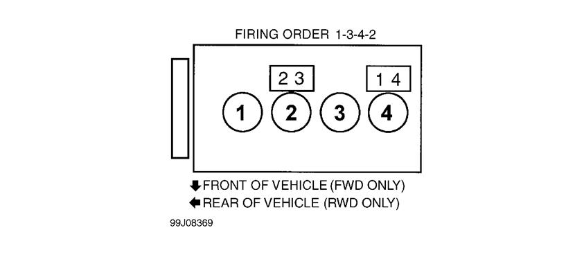 Nissan Pathfinder Wiring Diagram In Addition 1997 Nissan Pick Up Evap