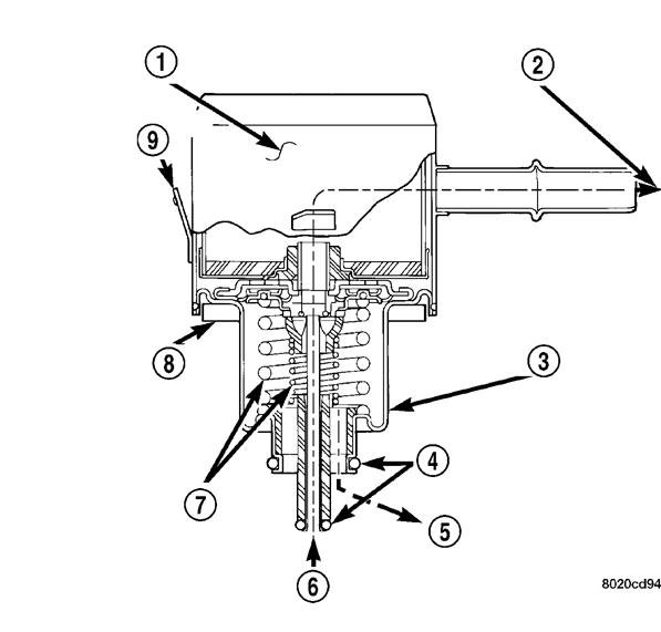 spectra premium fuel pump wiring diagram