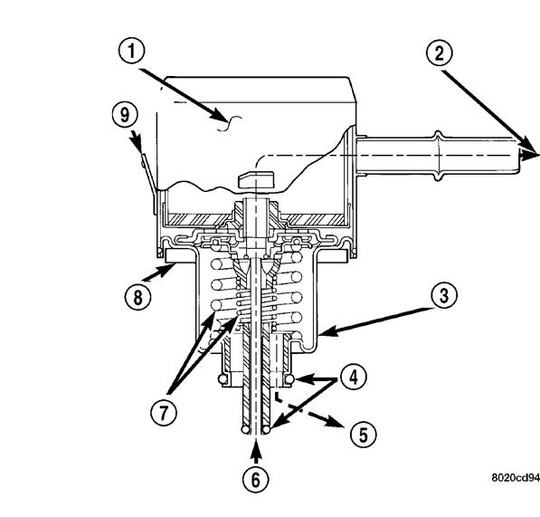 step by step instructions on replacing my fuel filter on
