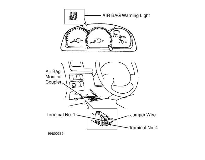 Suzuki Jimny Airbag Light Stays On