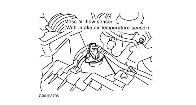 P 0996b43f80370c16 besides Camshaft Position Sensor Location Envoy besides 2jf9j Location Crankshaft Position Sensor 3 0 V6 2003 Mazda Tribute besides 6qe01 Dodge Avenger Need Change Timing Chain Water besides P 0996b43f80cb167d. on 2004 chevy trailblazer camshaft position sensor location