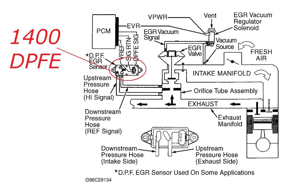 Vacuum Line Diagram 1998 Ford Ranger 2 5l together with 87 93 Fox Body Mustang 5 0 Vacuum Diagram furthermore 48 V 6 Vacuum Hose Diagram also 2001 Ford Explorer Exhaust Diagram in addition 92 Ford Van Engine Diagram. on 1996 ford probe 2 0 egr system diagram