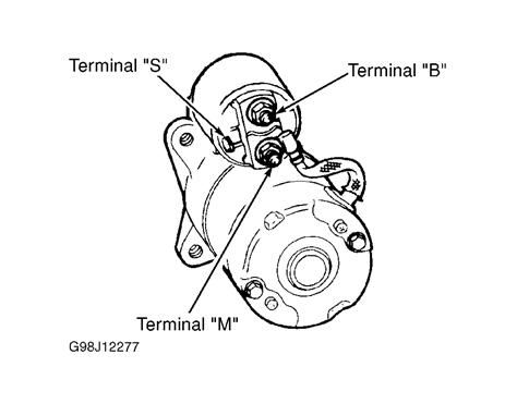 Iskra Alternator Wiring Diagrams additionally 650b4 Chevrolet Silverado 1500 Brake Line Locations Abs besides Dvi Cable Wiring Diagram moreover T4223308 Find vacuum hose diagram 1996 additionally Led Lights Diagram Wiring. on 3 wire alternator hook up