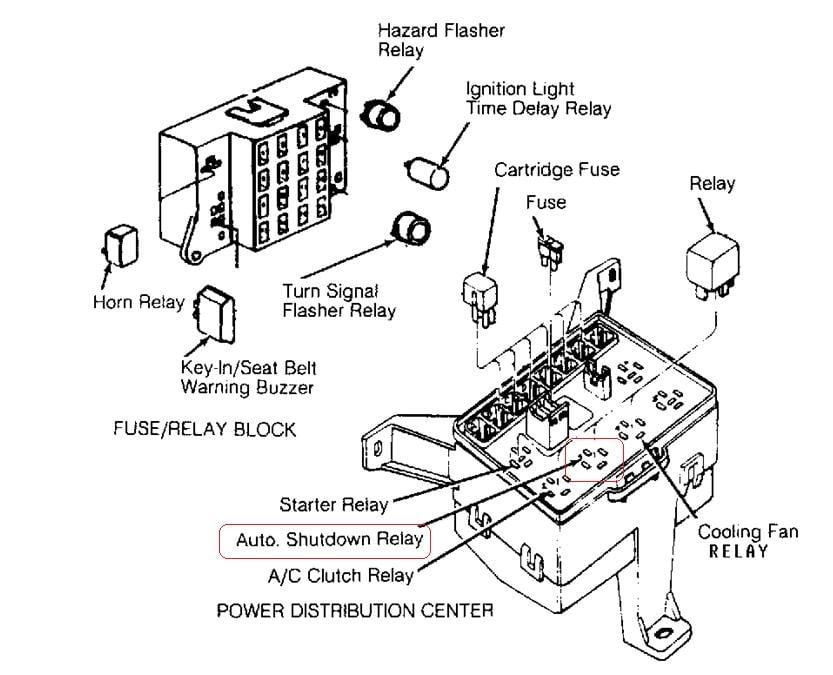 93 Dodge Dakota Fuse Box Wiring Diagram Get Free Image