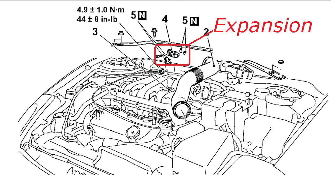 2003 Sonoma Vacuum Lines furthermore 01m Transmission Valve Body as well Ford F150 Parts Diagram as well Civic Si Fuse Box Diagram as well RepairGuideContent. on 1997 vw jetta wiring diagram