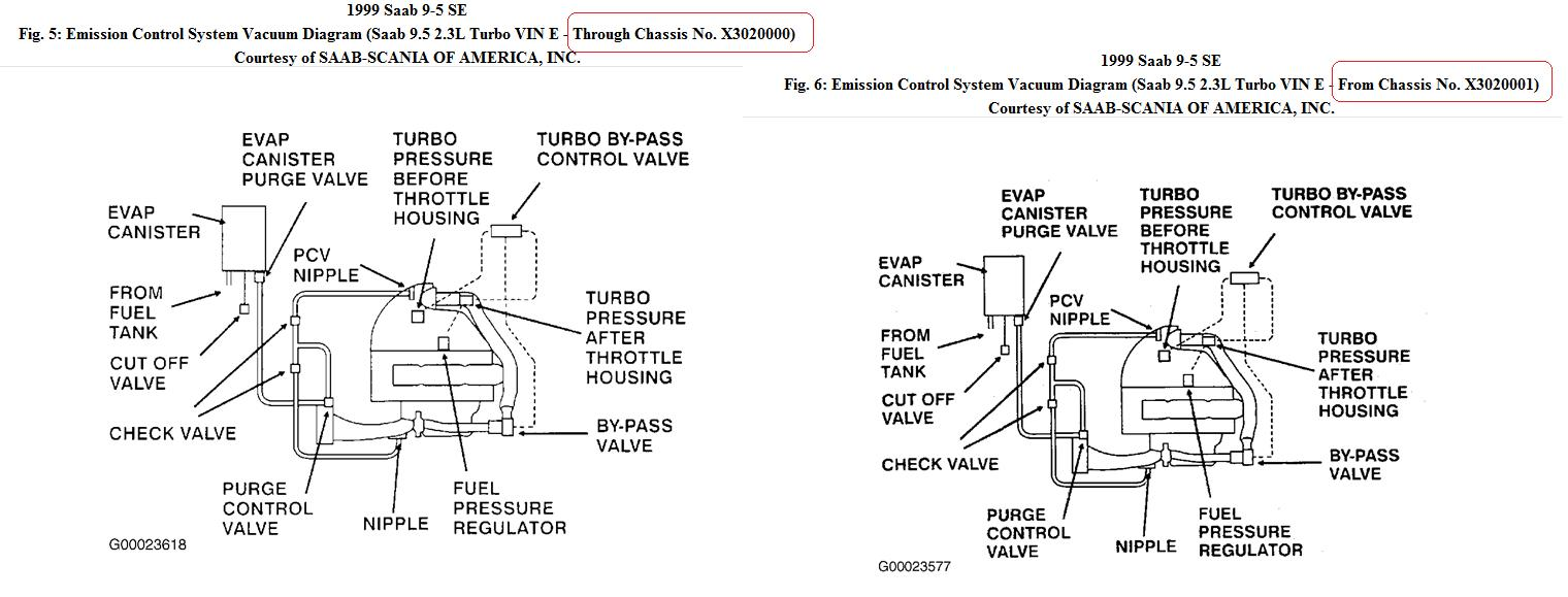 Saab Vacuum Diagram : Saab engine diagram get free image about wiring