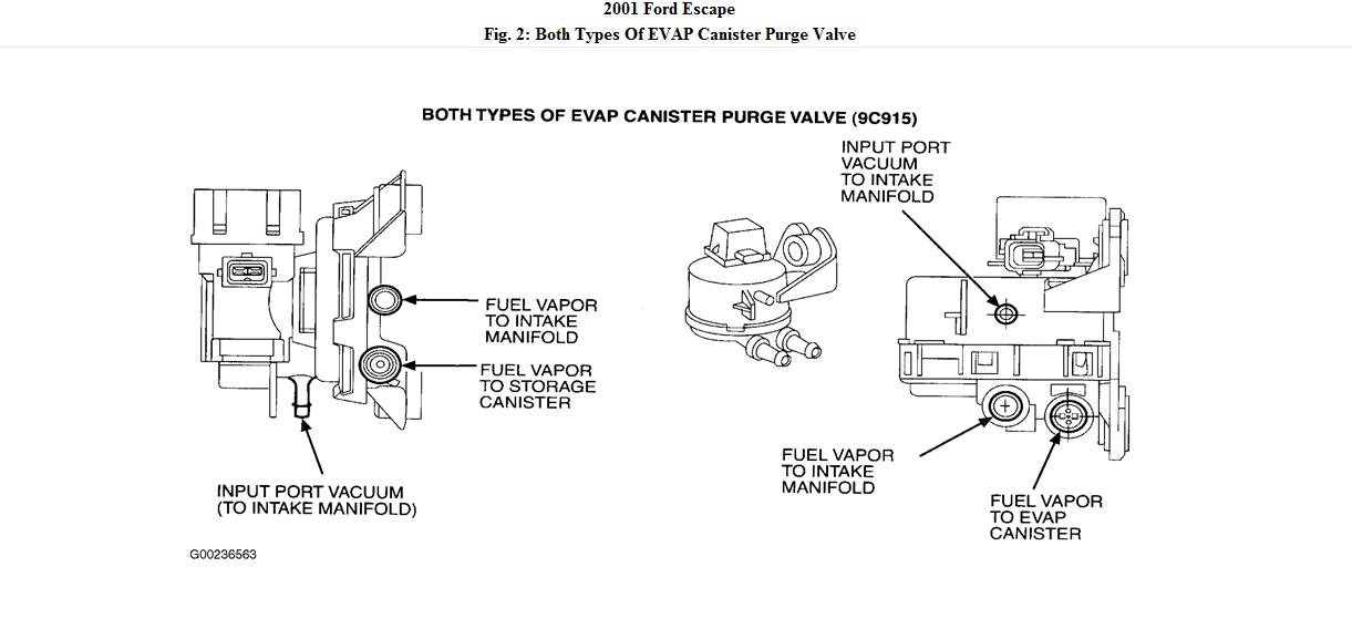 2002 ford escape ke diagram  2002  free engine image for