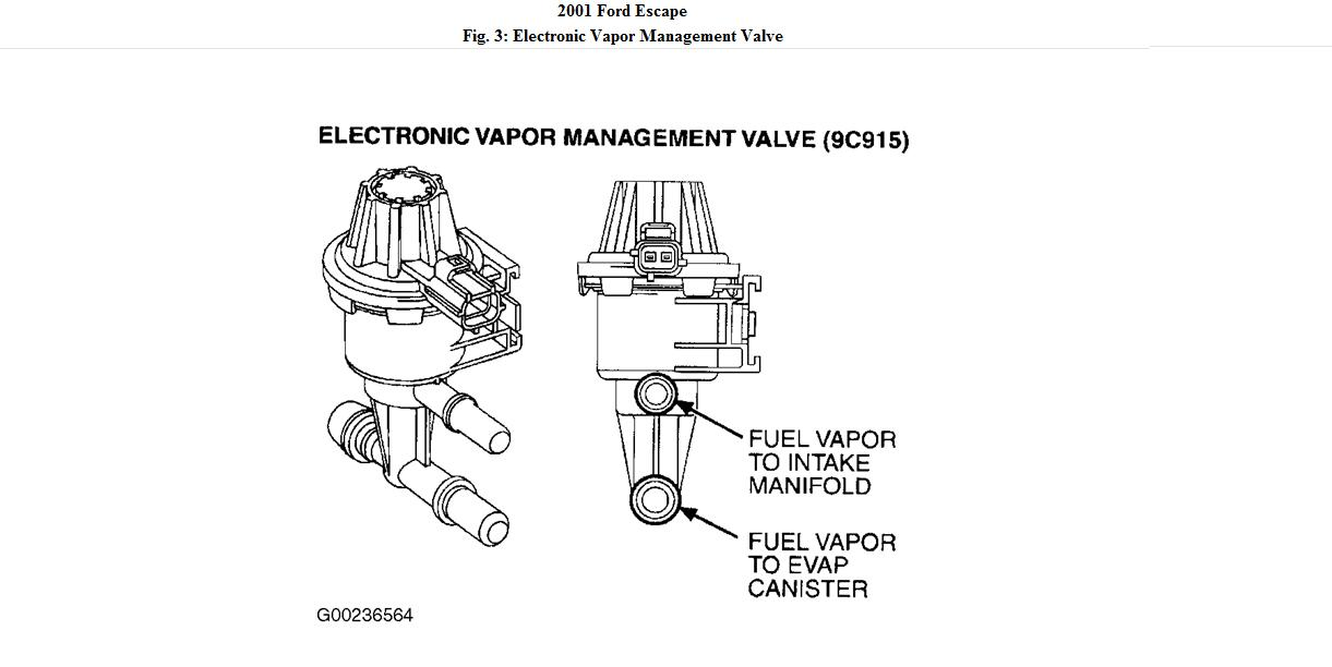 vacuum hose diagram ford escape