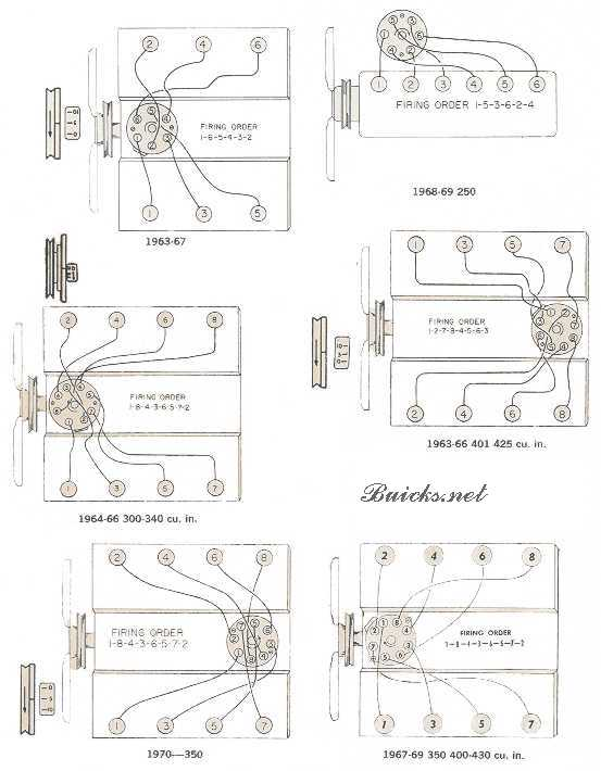 please tell me the correct firing order for 1960 buick