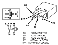 98 wrangler i check the electrical to the fuel pump crank graphic