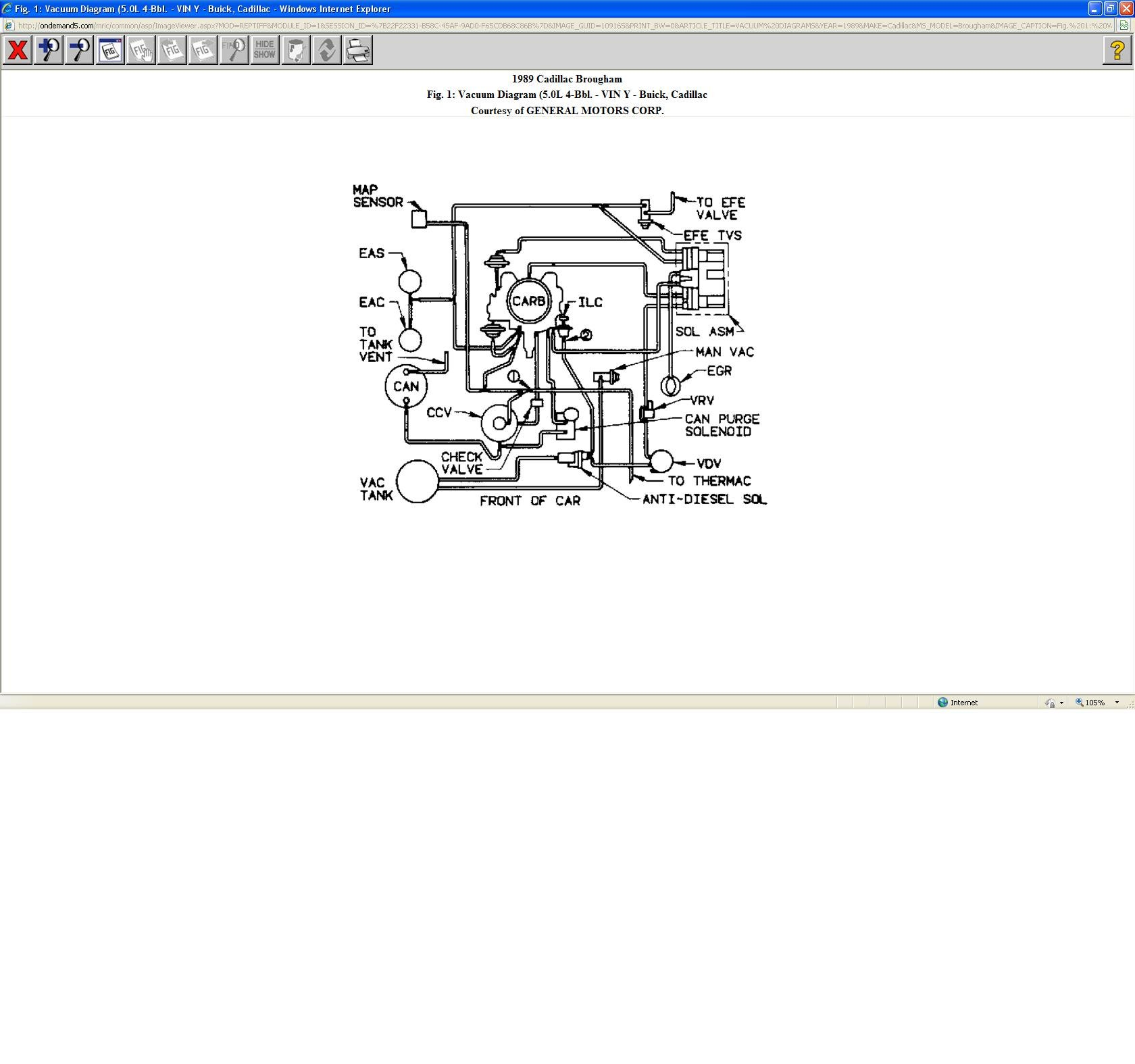 1970 olds cutl vacuum line diagrams  1970  get free image about wiring diagram 1988 Cadillac Brougham 1990 Cadillac Brougham