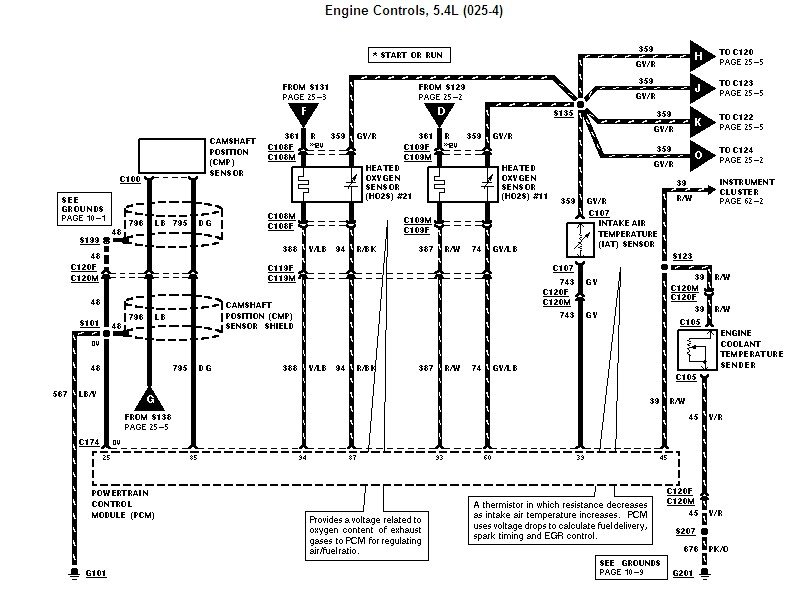 ford oxygen sensor wiring diagram wire colors  ford  auto