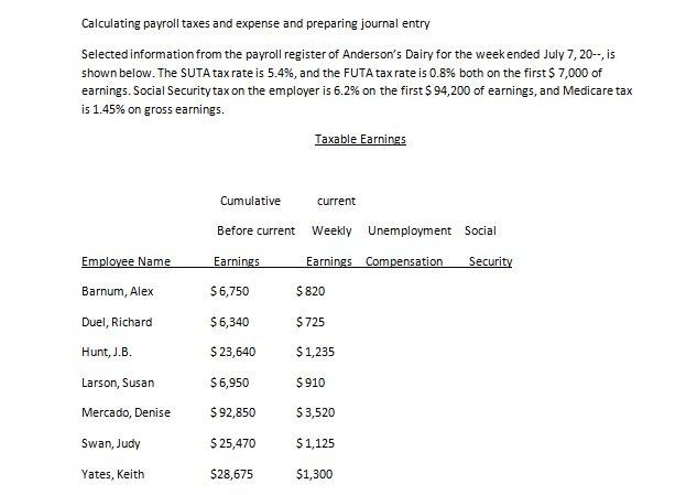 calculating payroll taxes and expense and preparing