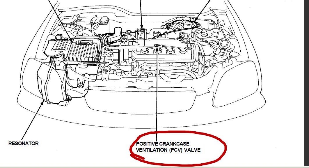 94 honda civic pcv valve location