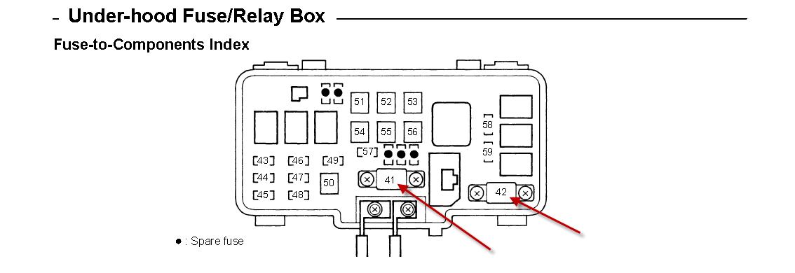 fuse box honda odyssey 2001 penger  honda  auto wiring diagram