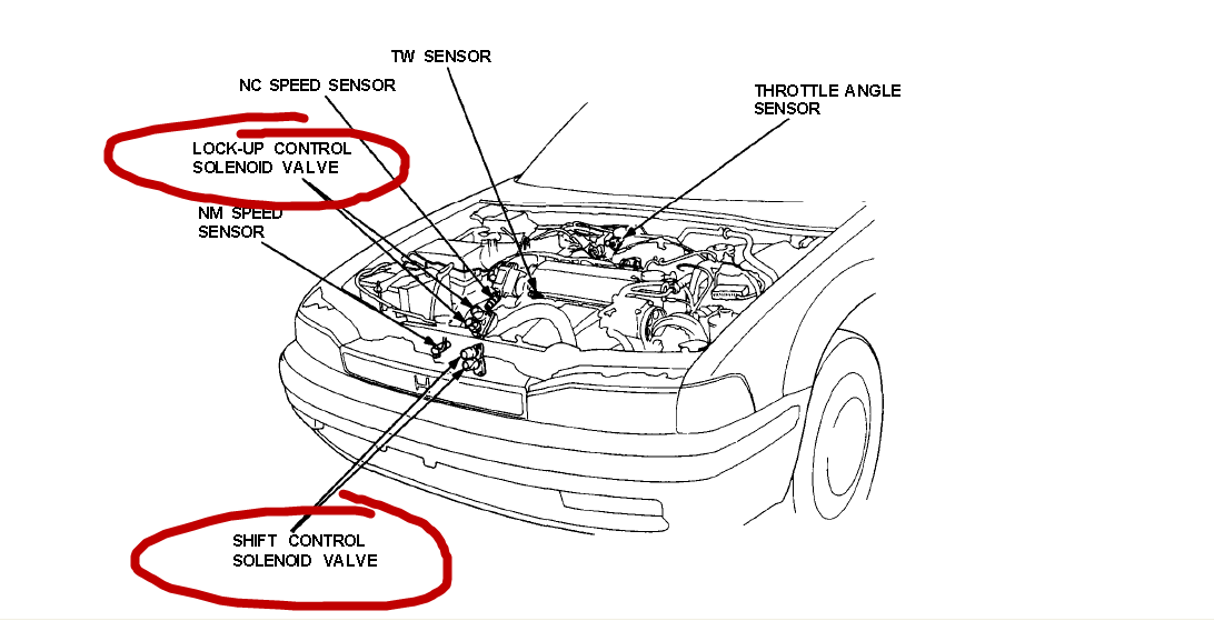 car engine runs fine but transmission sometimes does not shift correctly  it seems not to
