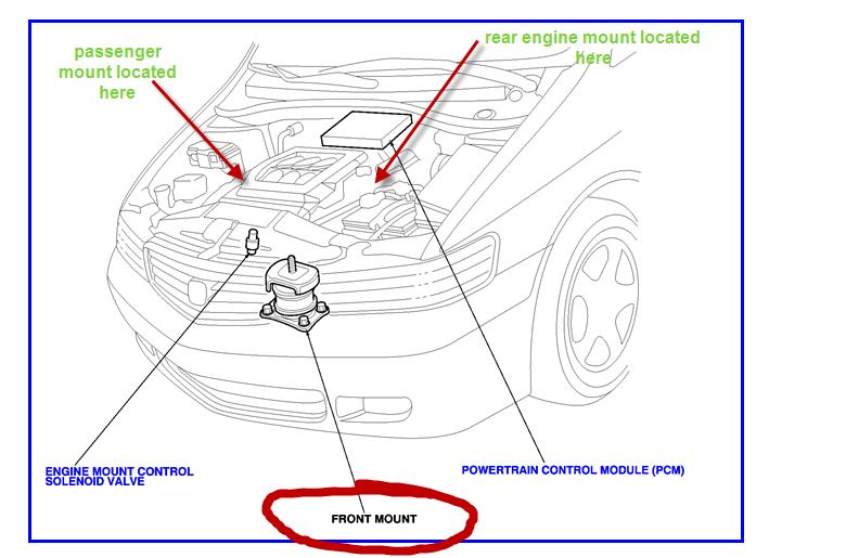2001 Honda Accord Motor Mount Diagram