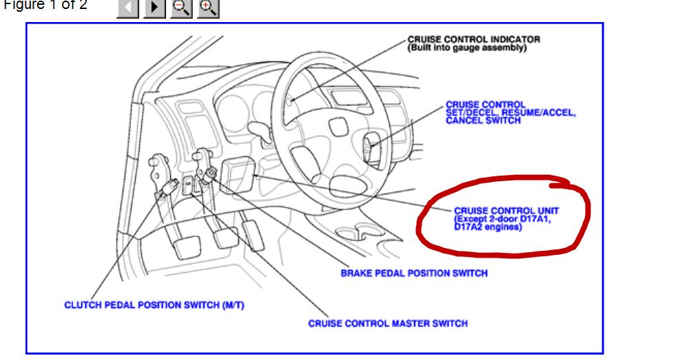 honda civic 97 fuse box diagram