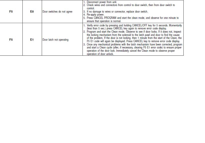 maytag range r72115865 pdf owners manual