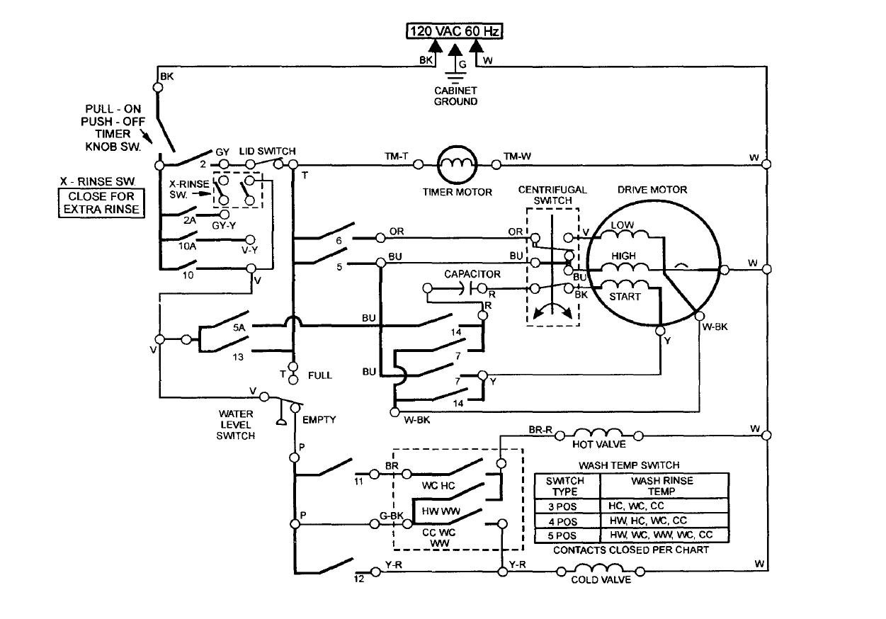 Washer motor wiring diagrams get free image about