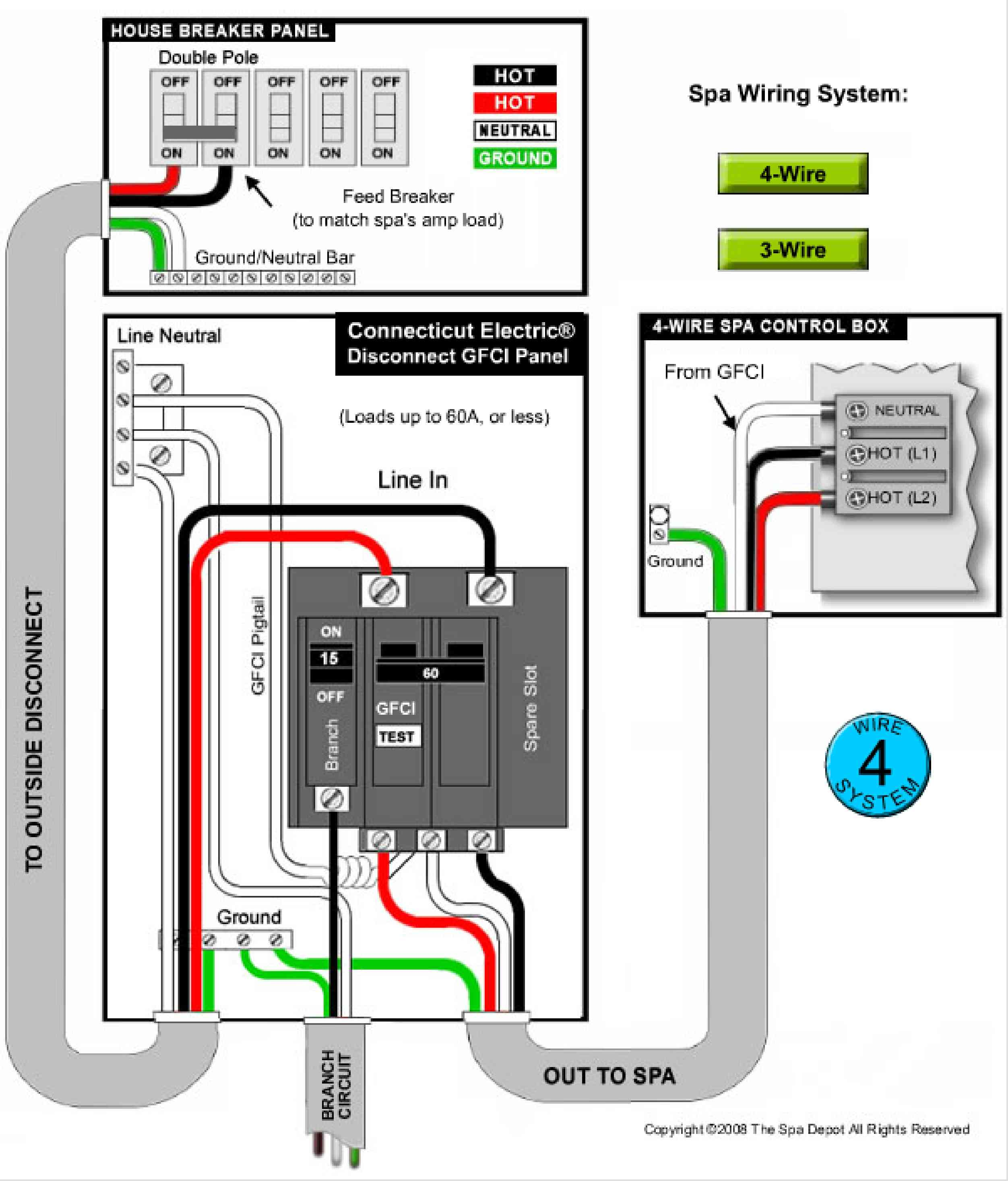 hot tub gfci wiring diagram just moved an image spa 631 renew to my home (used). had ... hot tub electrical wiring diagram #1