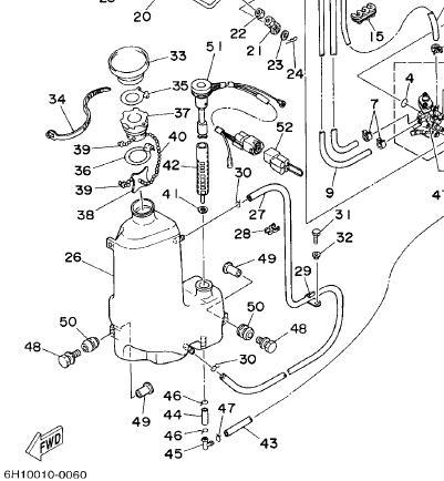 Yamaha  Stroke Oiler Test