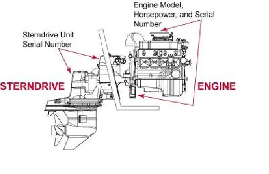 engine further mercruiser serial number location on 2001