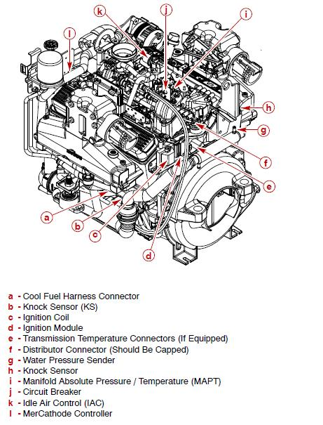 i have a mercury 350 mag mpi 2003 engine which has no