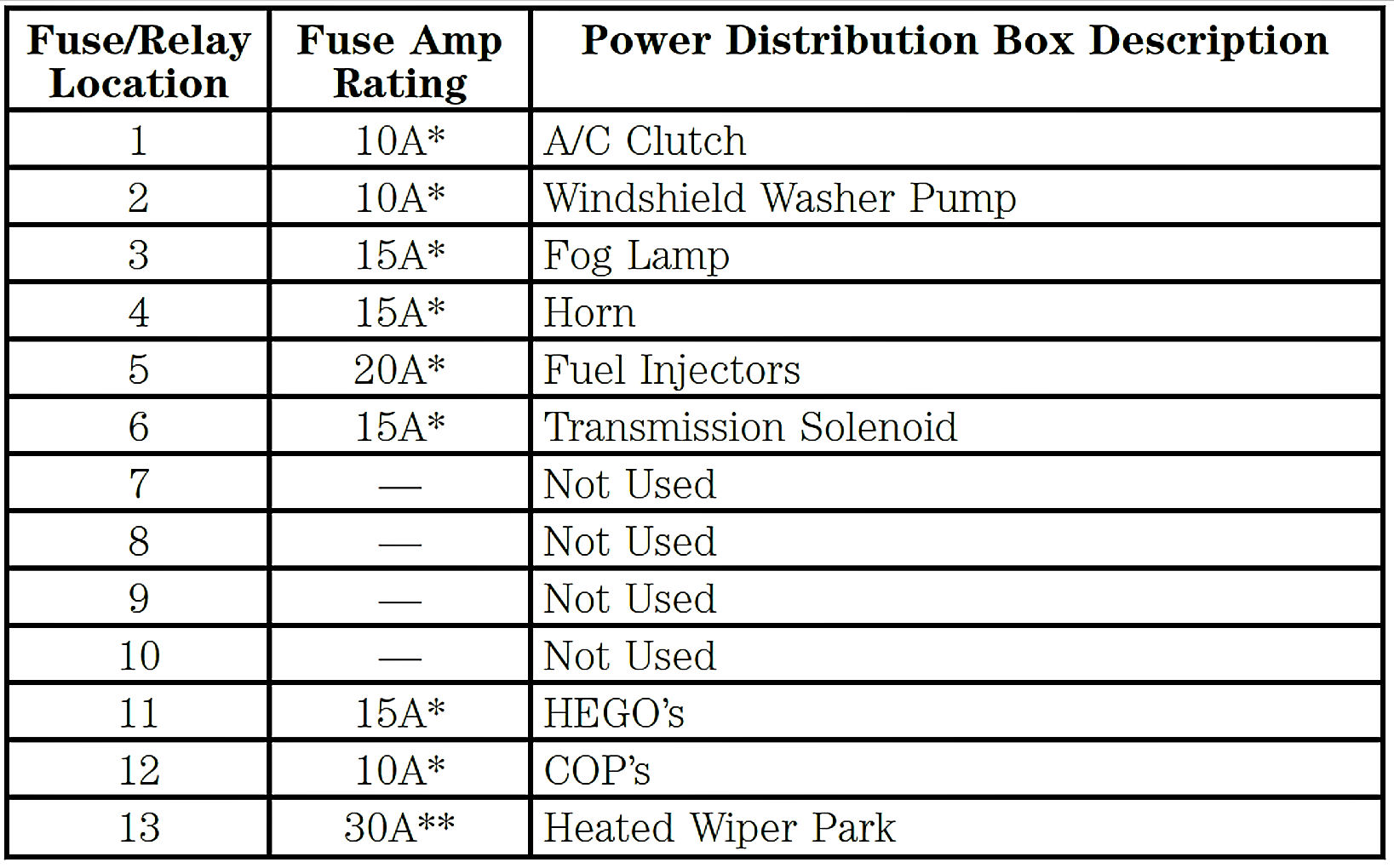 lincoln ls fuse box diagram lincoln wiring diagrams online