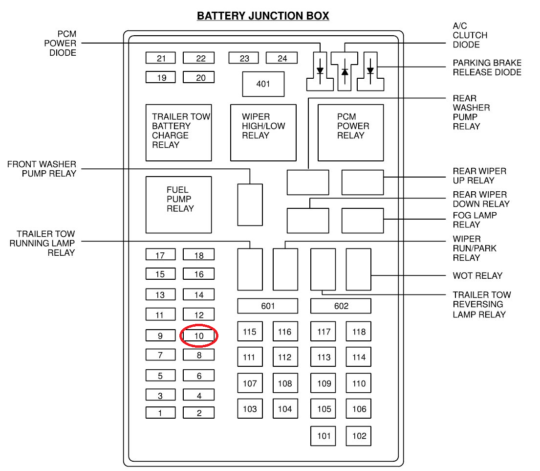 2001 Ford Expedition Fuse Box Diagram Html Autos Weblog