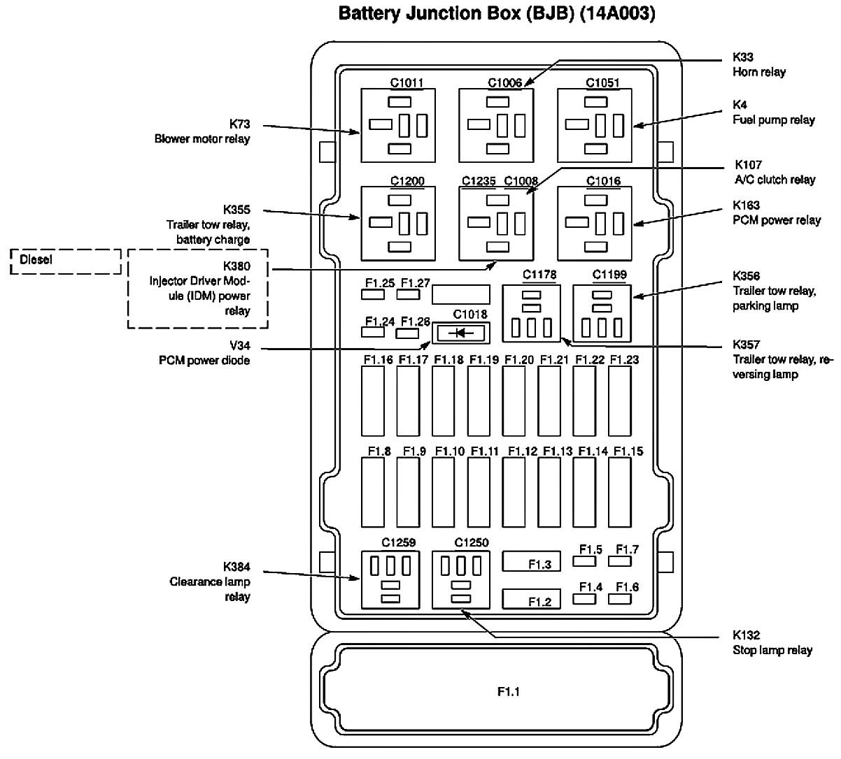 2003 e150 cargo van fuse box diagram