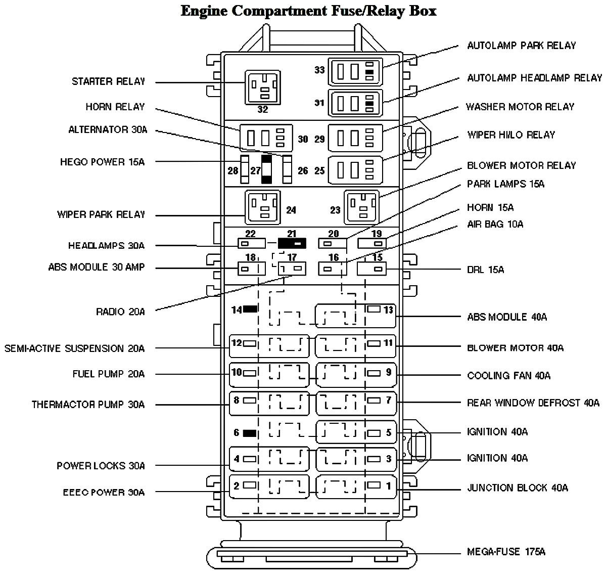 sable fuse diagram