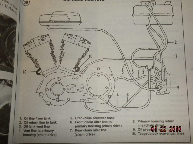 oil line diagram 4l80e how do you route the oil lines on a 1982 fxrs i picked up
