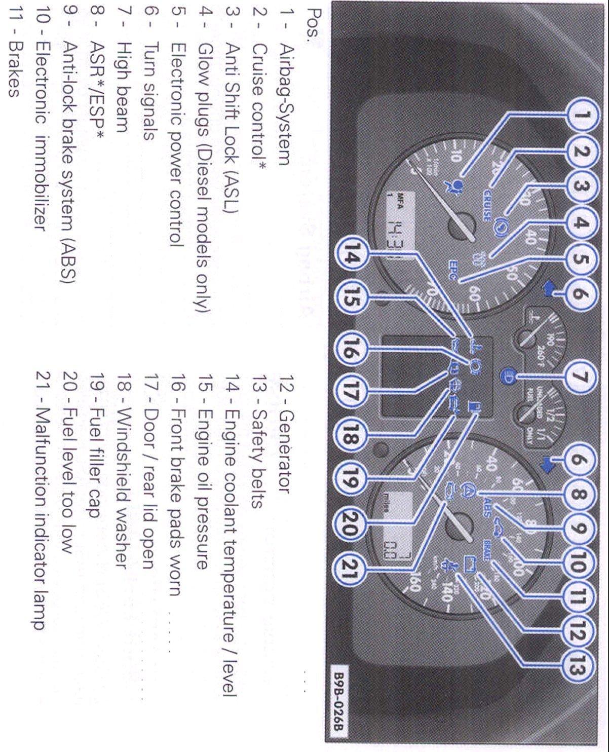 2009 Volkswagen Beetle Dash Symbols