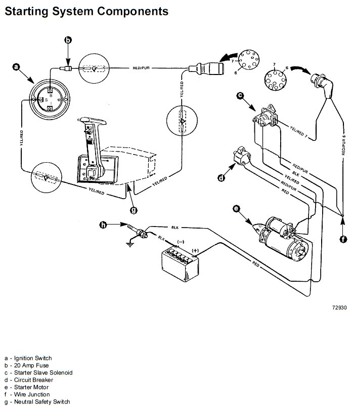 wiring mercury boat motors inboards wiring free engine image for user manual