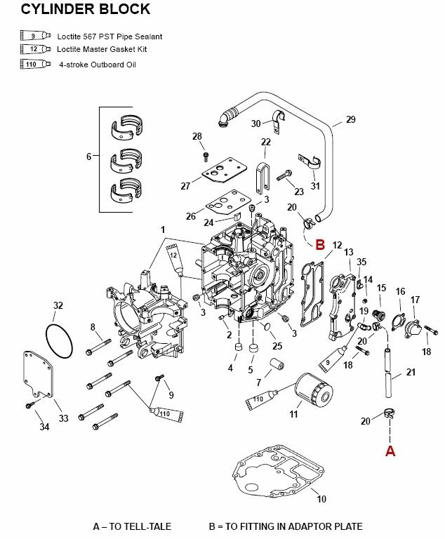 18 hp evinrude wiring diagram