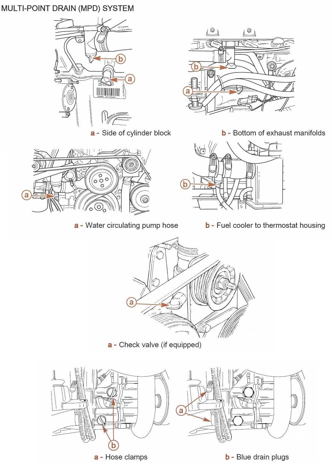 5 7 mercruiser location drain plugs